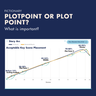 What is a Plotpoint or is it Plot Point?