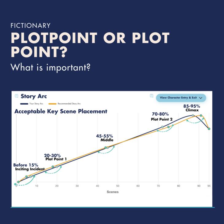 Plotpoint