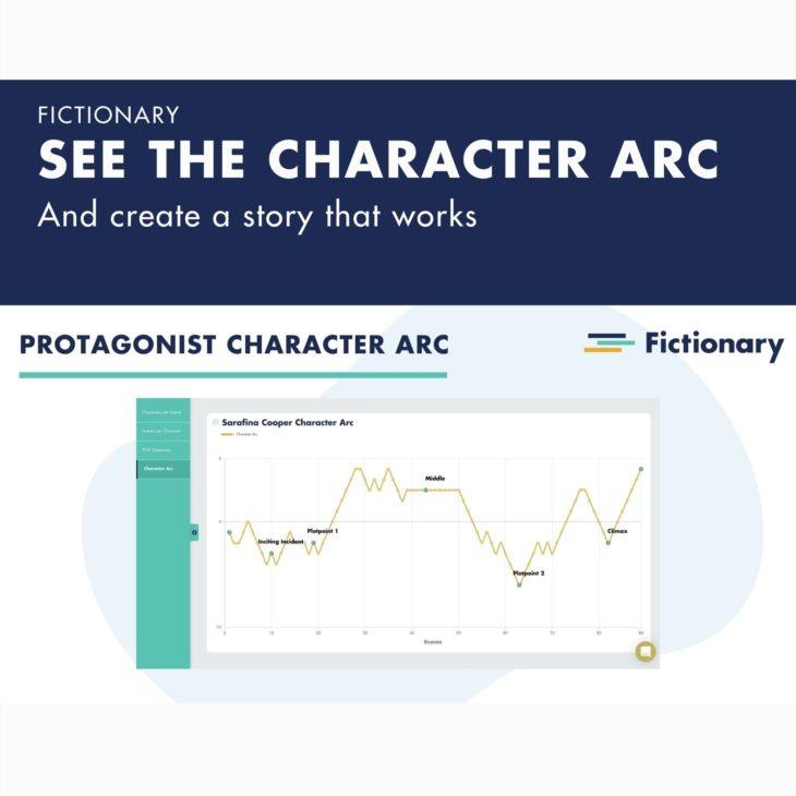 External Character Arc