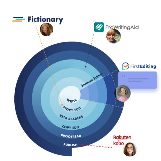 Fictionary Writing Journey